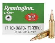 Centerfire Rifle 17 Remington Fireball