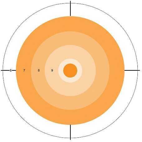 Do-All Traps Do-All Paper Target Orange Dot, 10x10, Per 10 Md: PT1