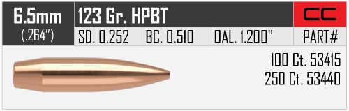"Nosler 6.5mm (.264"") 123 Grains Custom Competition HPBT Bullets (100) 53415"